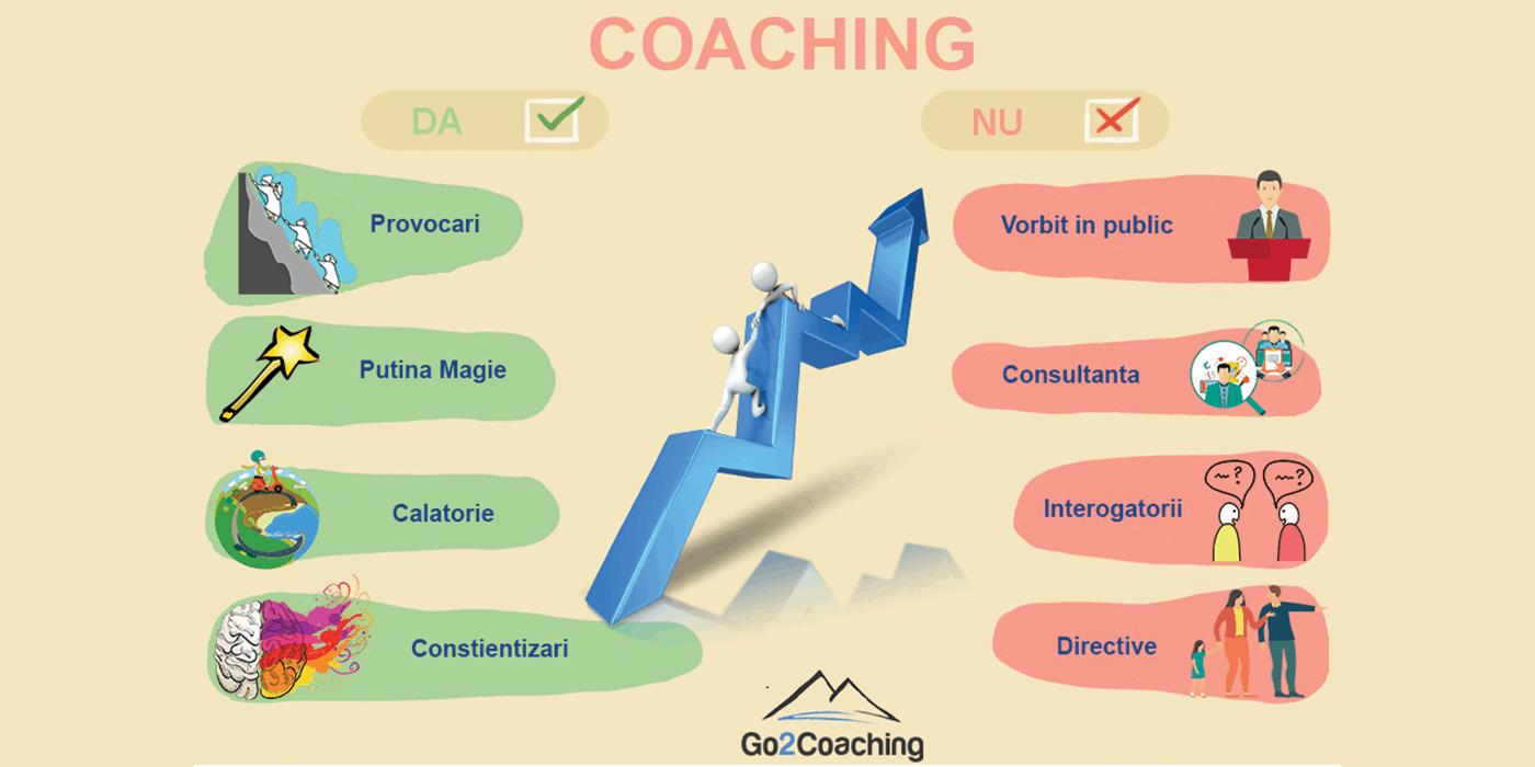 Ce este Coachingul?