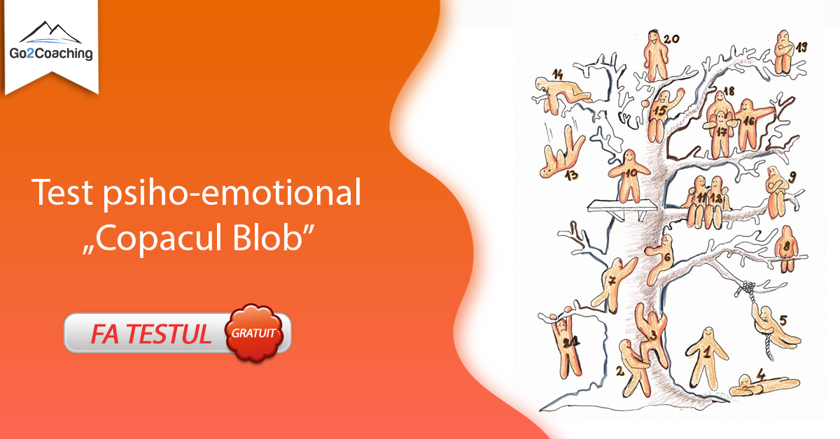 Test psiho-emotional: copacul blob